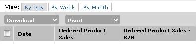 Amazon seller stats