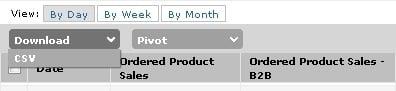 Download Amazon sales