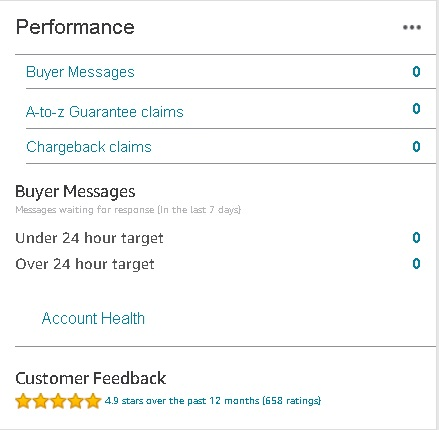 Amazon Central Seller Performance