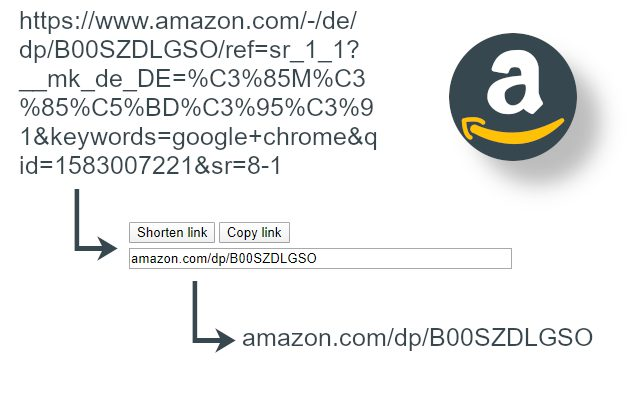 Amazon link shortener